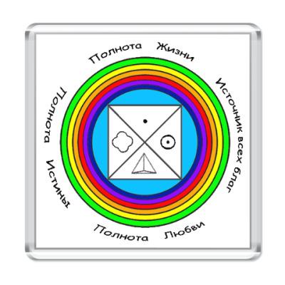 Магнит Гармонизатор (Магнит 6.5 x 6.5 см)